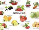 Врачи рассказали об удивительных свойствах витамина С